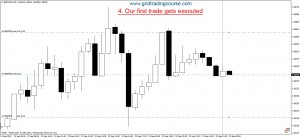 grid-trading-basics-how-to-create-a-trading-grid-chart-4-our-first-trade-is-executed